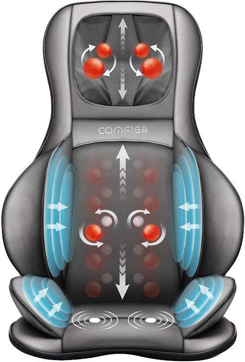Comfier Shiatsu Masajeador de Espalda, Cuello y Hombros - Cojín de Masajeador eléctrico con Amasamiento de 2D